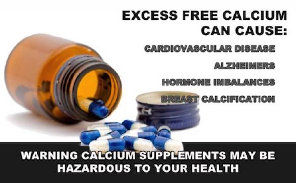 the danger of calcium supplements