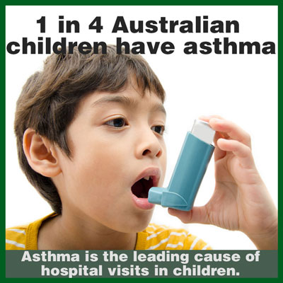 asthma in children the three r s of treatment